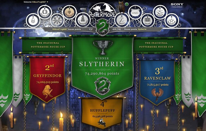 Pottermore House Cup results